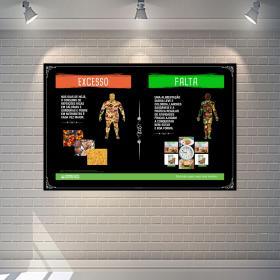 Placa Falta e Excesso Herbalife PS 1mm  4x0 Adesivo impressão digital fosco Cantos retos